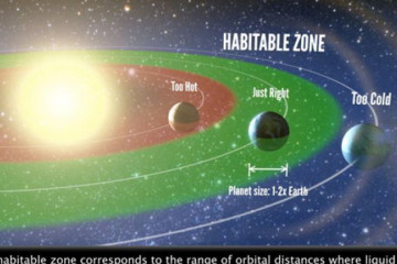 habitable-zone-illustration