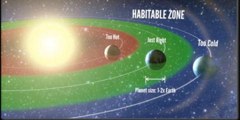 habitable-zone-illustration